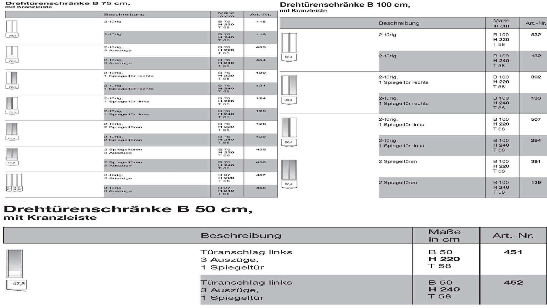 BBM Mühlengeez, Markenshops, Standort Wittstock , Schlafzimmer ...